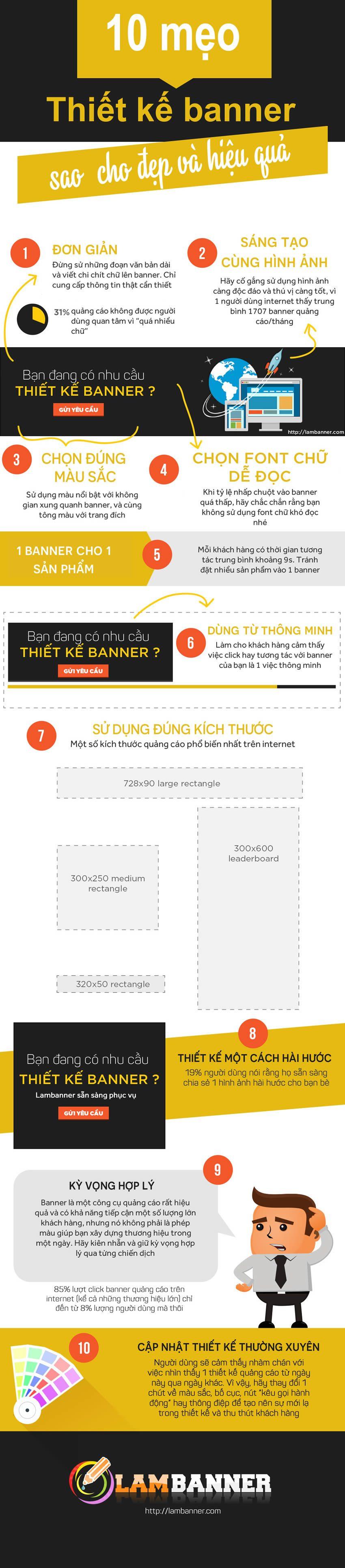 lambanner-infographic-thiet-ke-banner-online