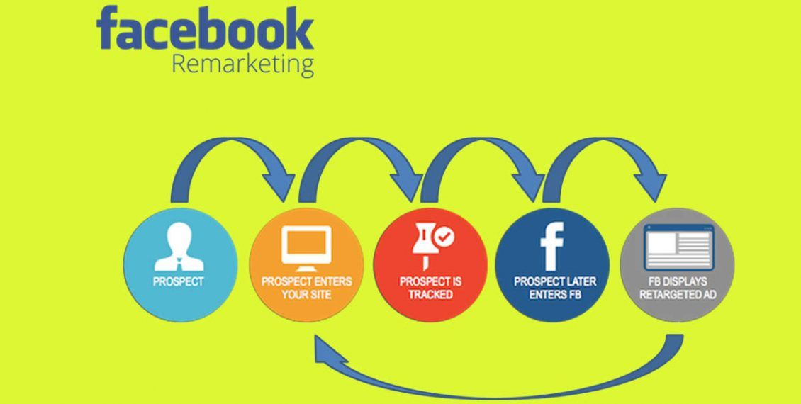 lambanner-remarketing-facebook