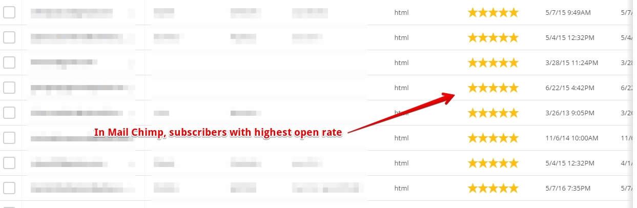 lambanner-email-marketing-mailchimp