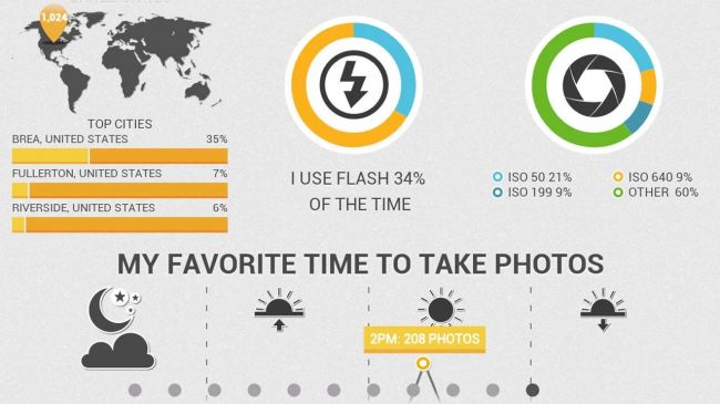 lambanner-cong-cu-tao-infographic5