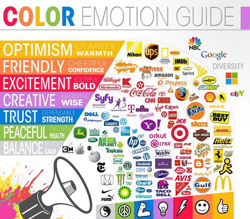 Màu sắc rất quan trọng nếu bạn muốn cải thiện thiết kế banner quảng cáo