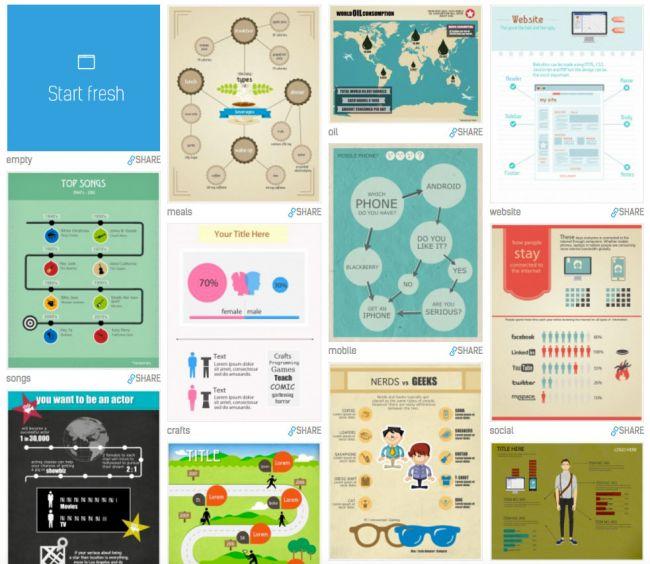 lambanner-cong-cu-tao-infographic3