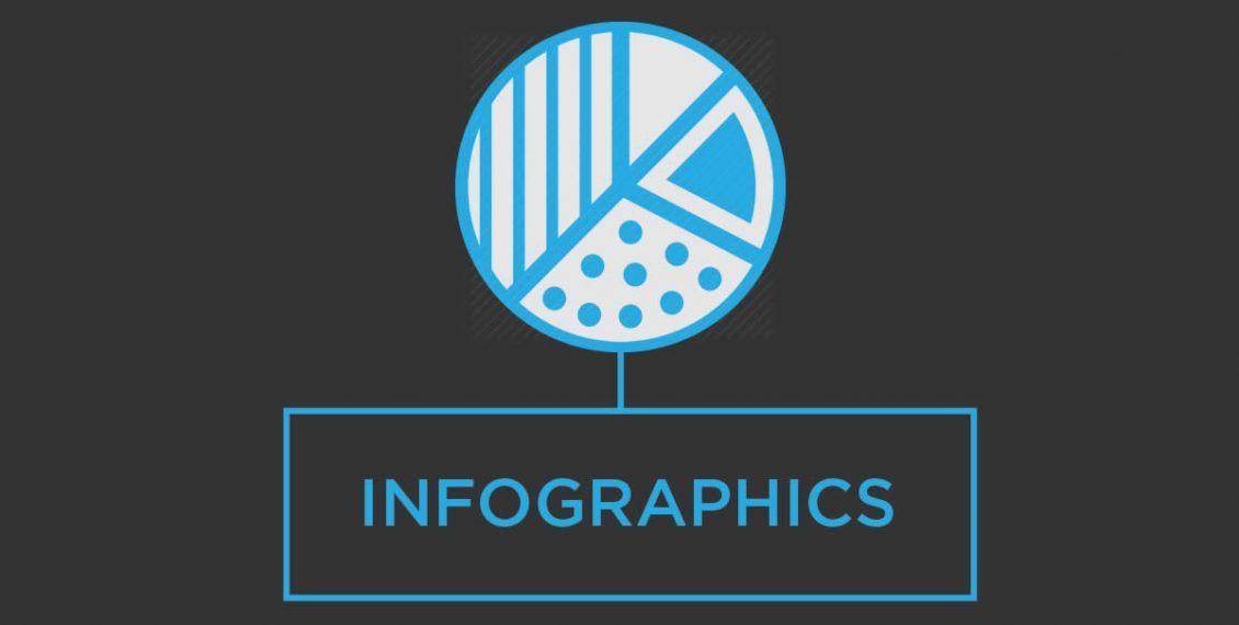 lambanner-cong-cu-thiet-ke-infographic
