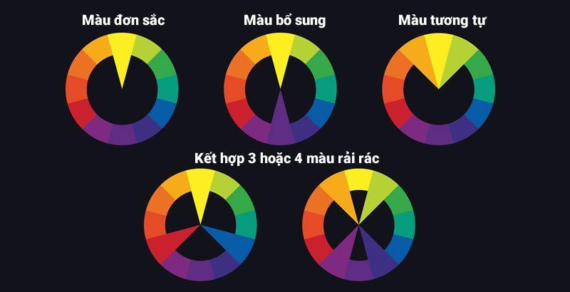 Nguyên tắc kết hợp màu sắc cơ bản