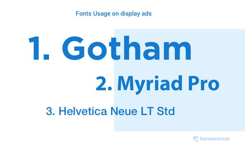 Font chữ phổ biến trong banner quảng cáo