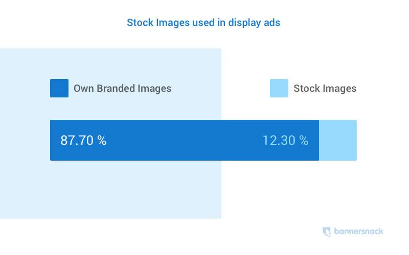 Loại hình ảnh phổ biến trong banner quảng cáo
