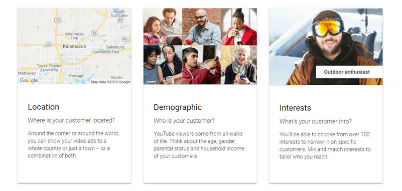 Xác định khách hàng tiềm năngXác định khách hàng tiềm năng