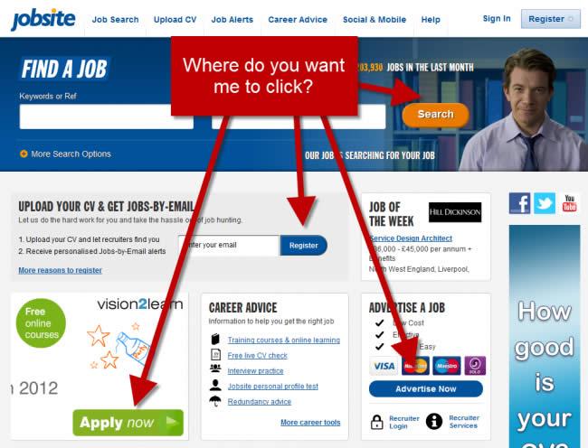 Giữ mục tiêu rõ ràng trên website WordPress