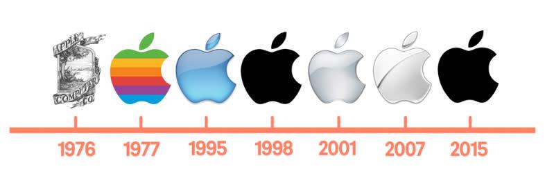 MnTDesign-10-quy-tac-thiet-ke-logo-apple