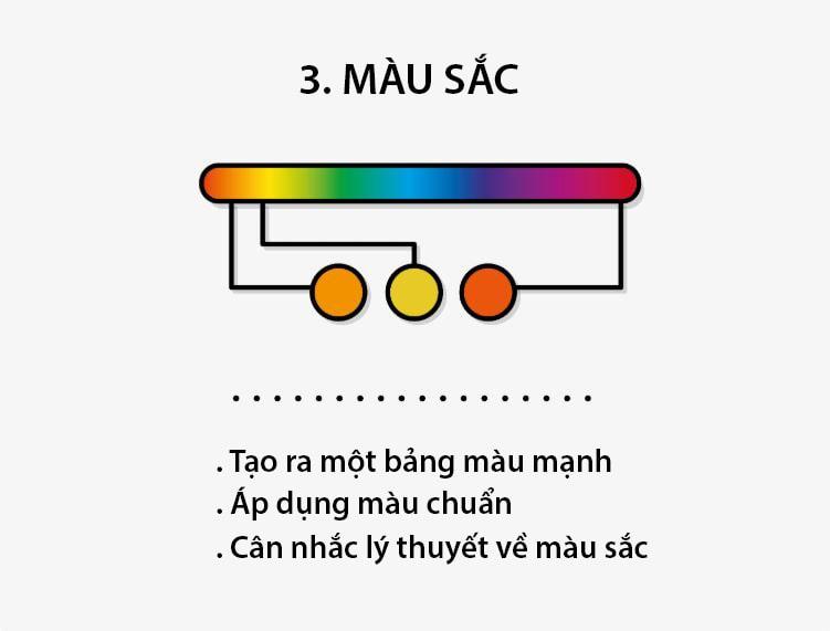 Nguyên tắc thiết kế 3 : Màu sắc