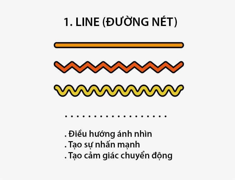 Nguyên tắc thiết kế 1 : Đường nét