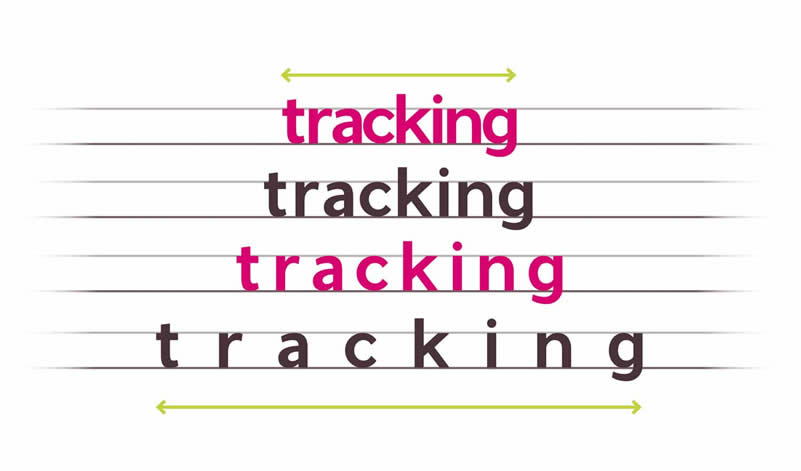 Tracking trong Typography