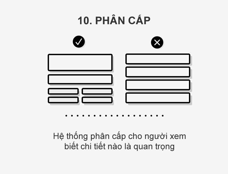 Nguyên tắc thiết kế 10