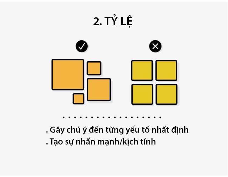 Nguyên tắc thiết kế 2 : Tỷ lệ