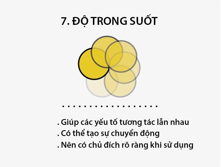 Nguyên tắc thiết kế 7