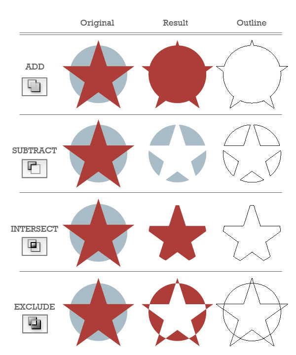 10 thủ thuật Adobe Illustrator