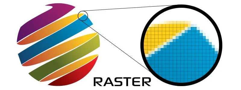 Vector và raster : Sự khác biệt khi thiết kế logo