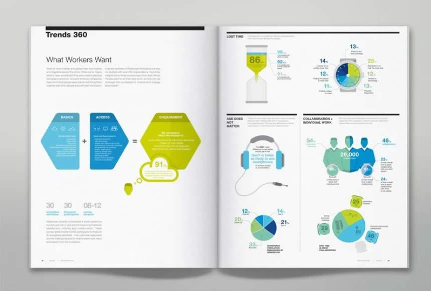 Sử dụng màu đơn sắc : Làm sao thiết kế hiệu quả