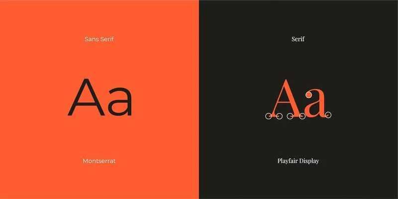 Font serif và sans serif : Sự khác biệt căn bản ?