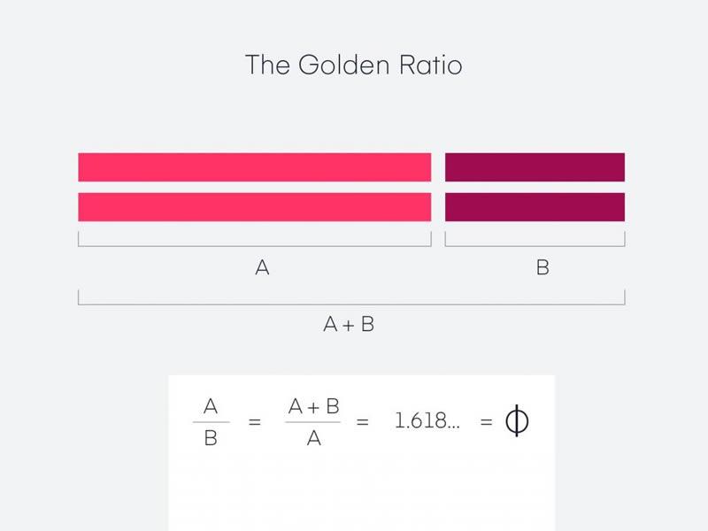 Tỷ lệ vàng là gì ?